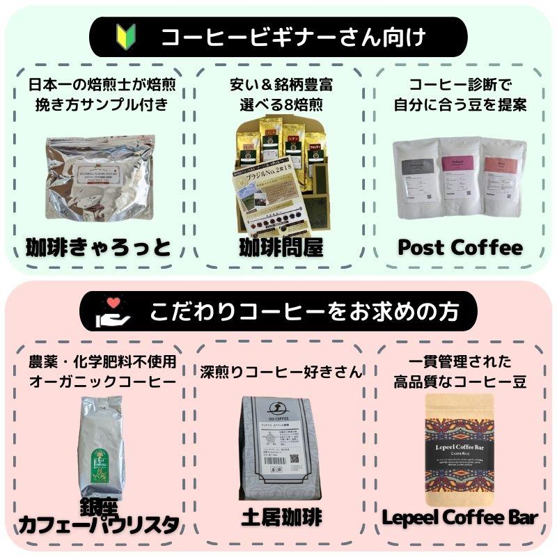 コーヒー豆通販おすすめ6店舗
